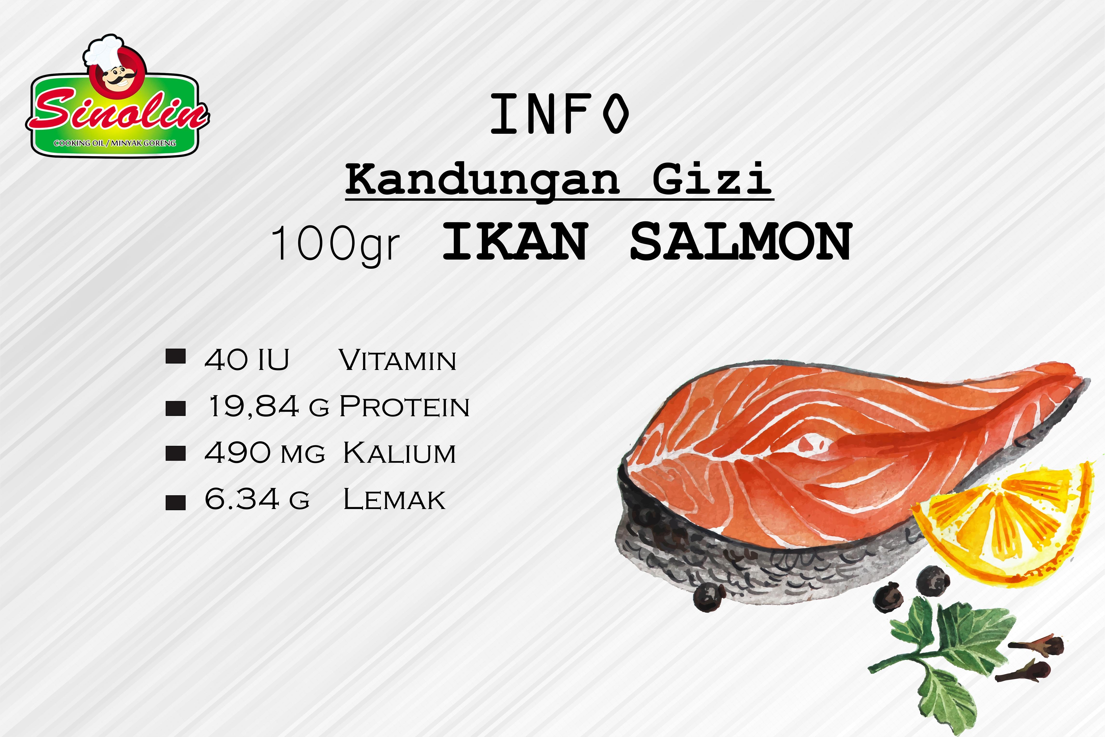 Info: Kandungan Gizi Dan Manfaat Ikan Salmon Untuk Kesehatan oleh Dapur Sinolin